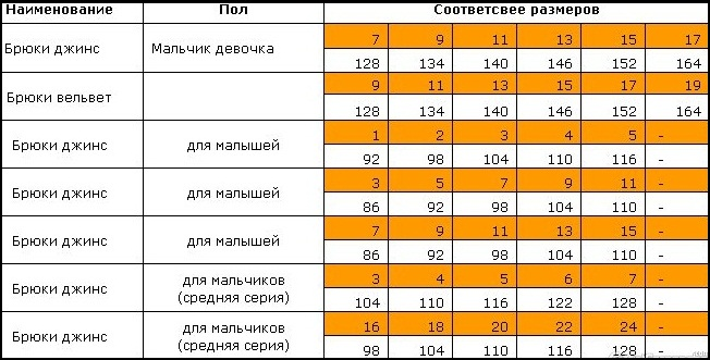 Пожтехкабель кпснга-frls 1x2x0 5 200м - купить цена